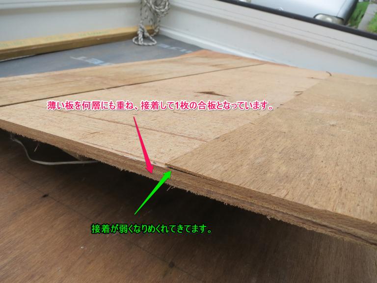 畳の下地板