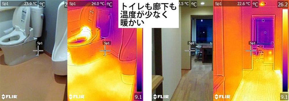理想的な断熱された室内